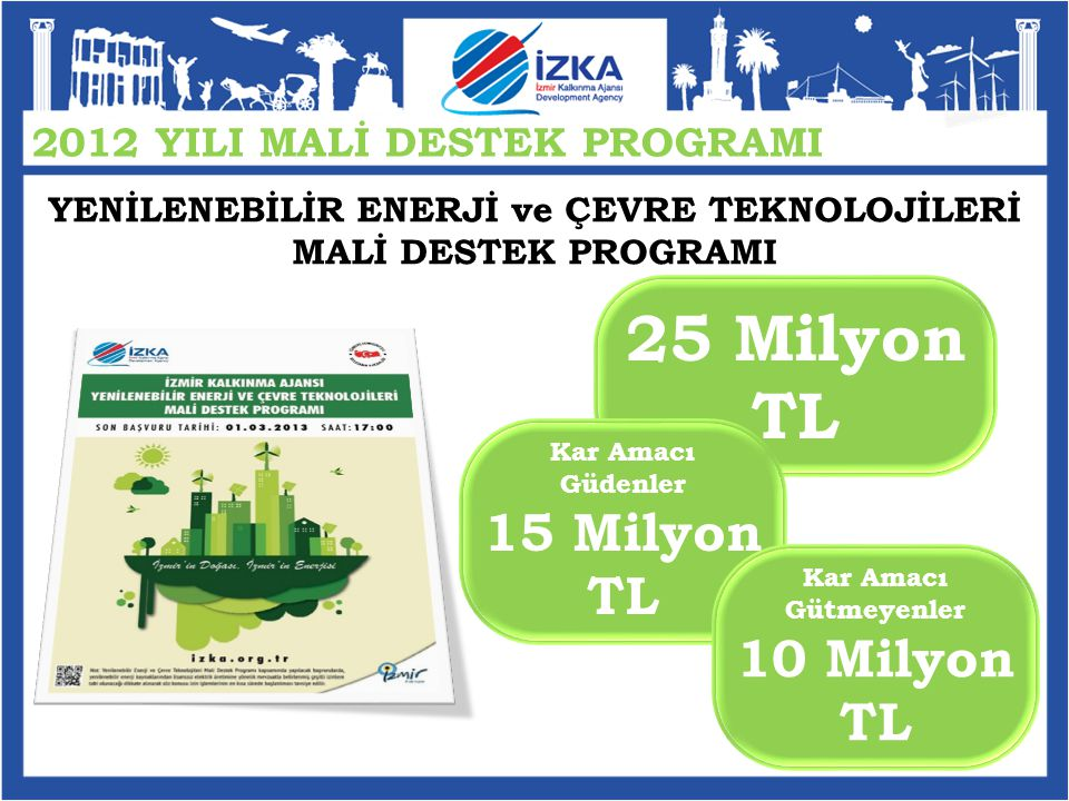 İzmir (TR31) bölgesinde Yenilenebilir Enerji ve Çevre Teknolojileri'nde Ar-Ge ve yenilik kapasitesinin geliştirilmesi, bu teknolojilerin üretilmesi, kullanımının yaygınlaştırılması ile verimlilik, rekabet gücü ve çevresel performansın artırılması YENİLENEBİLİR ENERJİ ve ÇEVRE TEKNOLOJİLERİ Programın Amacı