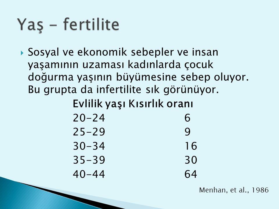  Sosyal ve ekonomik sebepler ve insan yaşamının uzaması kadınlarda çocuk doğurma yaşının büyümesine sebep oluyor. Bu grupta da infertilite sık görünü