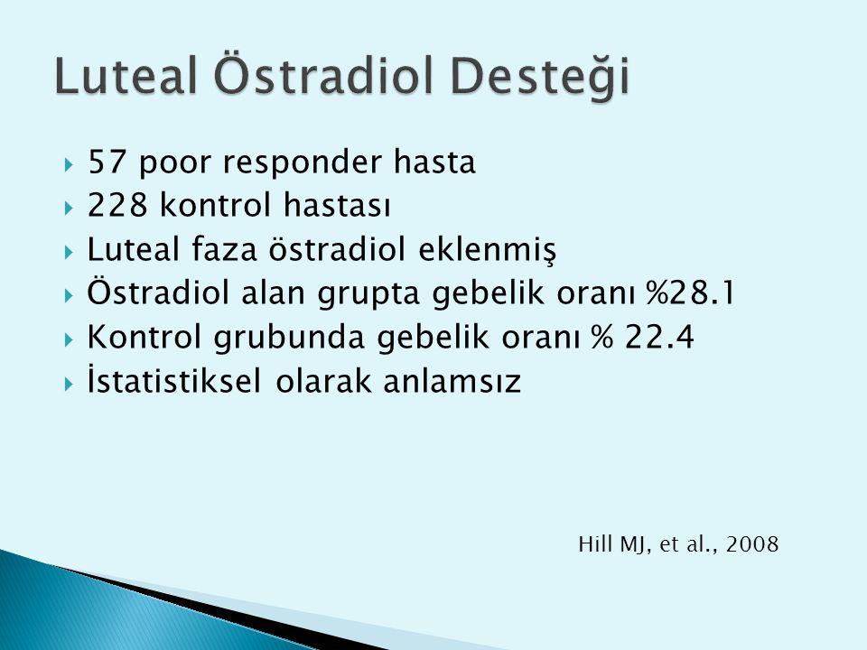  57 poor responder hasta  228 kontrol hastası  Luteal faza östradiol eklenmiş  Östradiol alan grupta gebelik oranı %28.1  Kontrol grubunda gebeli