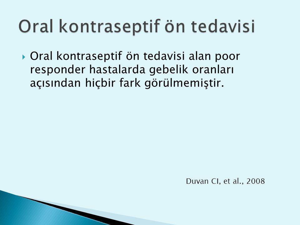  Oral kontraseptif ön tedavisi alan poor responder hastalarda gebelik oranları açısından hiçbir fark görülmemiştir. Duvan CI, et al., 2008