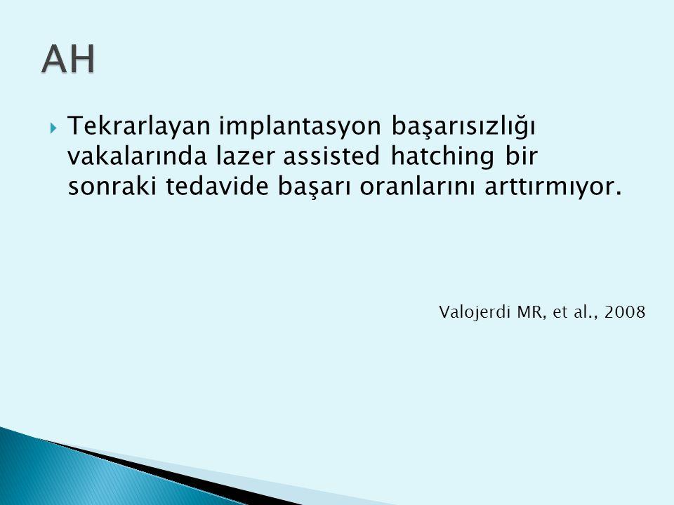  Tekrarlayan implantasyon başarısızlığı vakalarında lazer assisted hatching bir sonraki tedavide başarı oranlarını arttırmıyor. Valojerdi MR, et al.,