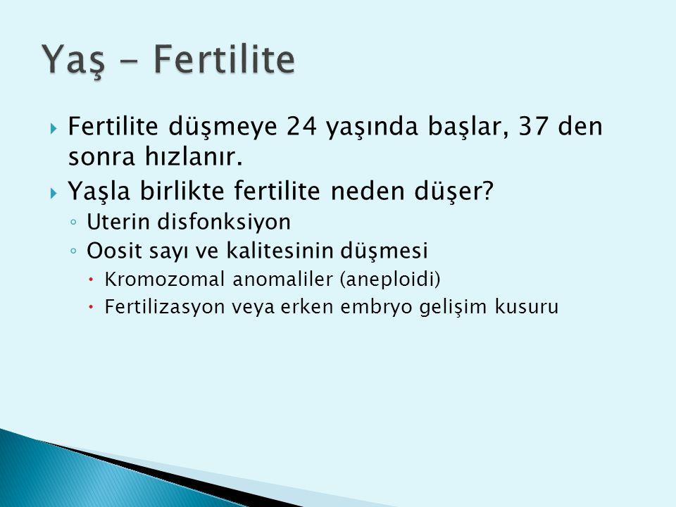  1589 kadında canlı doğum, yaş, FSH bağlantısı  Yaşa eklenen her 10 yıl gebelik oranını düşürüyor  FSH değerindeki her 5 IU/l gebelik oranını düşürüyor  Özellikle >= 39 yaş gebelik oranını düşürüyor  35 yaşın altında yüksek FSH veya ileri yaşta düşük FSH ile kabul edilebilir oranda gebelik elde edilebiliyor.
