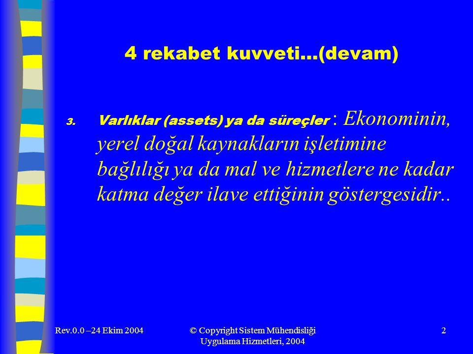 Rev.0.0 –24 Ekim 2004© Copyright Sistem Mühendisliği Uygulama Hizmetleri, 2004 2 4 rekabet kuvveti…(devam) 3. Varlıklar (assets) ya da süreçler : Ekon