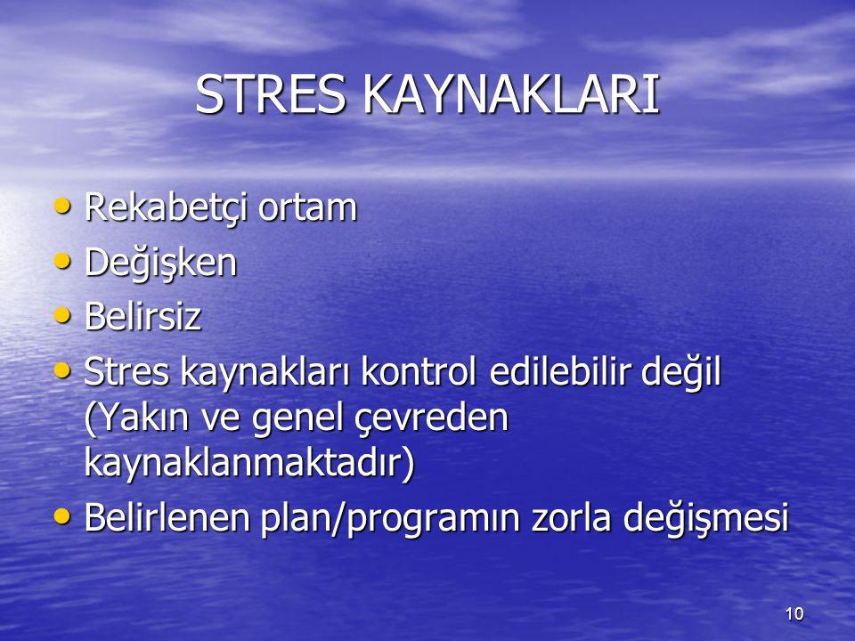 10 STRES KAYNAKLARI Rekabetçi ortam Rekabetçi ortam Değişken Değişken Belirsiz Belirsiz Stres kaynakları kontrol edilebilir değil (Yakın ve genel çevr