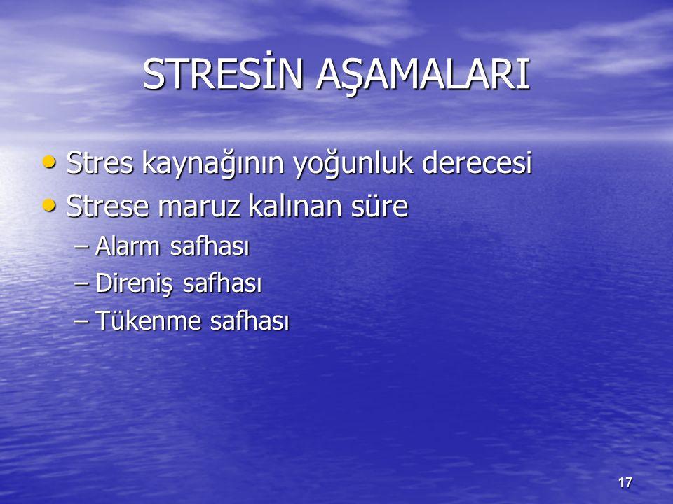 17 STRESİN AŞAMALARI Stres kaynağının yoğunluk derecesi Stres kaynağının yoğunluk derecesi Strese maruz kalınan süre Strese maruz kalınan süre –Alarm