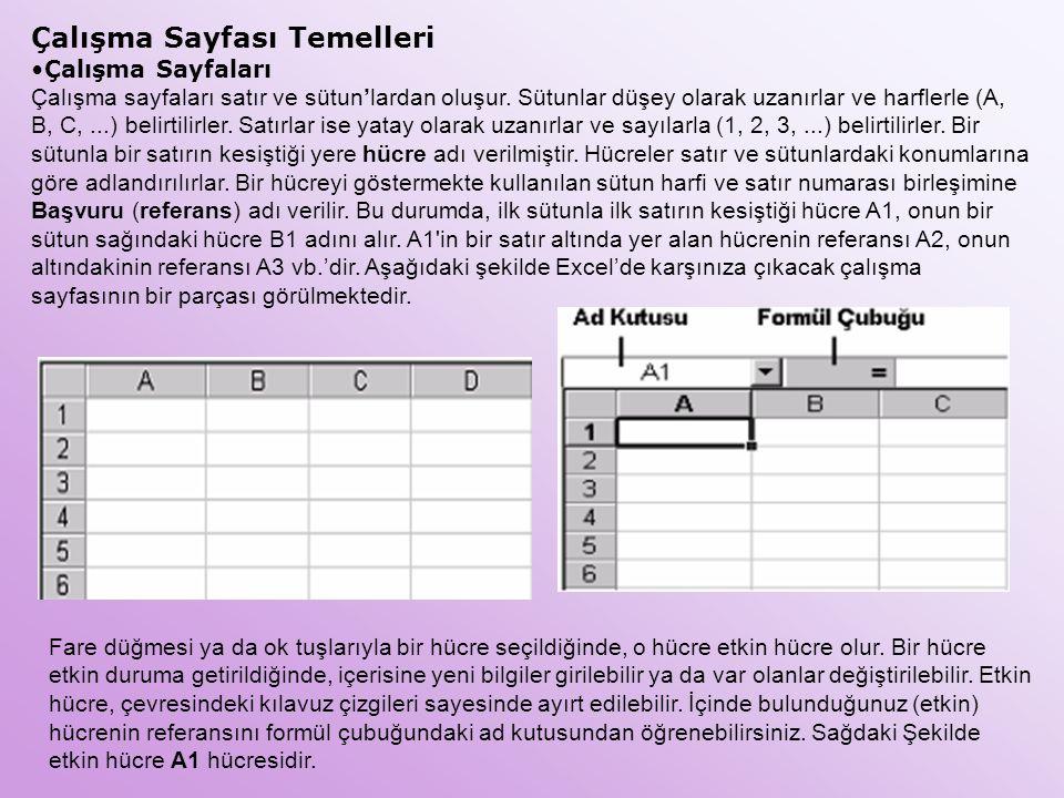 Çalışma Sayfası Temelleri Çalışma Sayfaları Çalışma sayfaları satır ve sütun'lardan oluşur. Sütunlar düşey olarak uzanırlar ve harflerle (A, B, C,...)