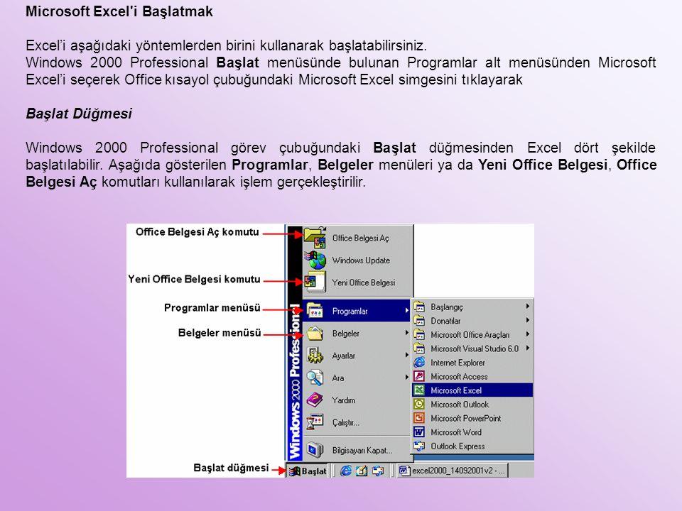 Microsoft Excel'i Başlatmak Excel'i aşağıdaki yöntemlerden birini kullanarak başlatabilirsiniz. Windows 2000 Professional Başlat menüsünde bulunan Pro