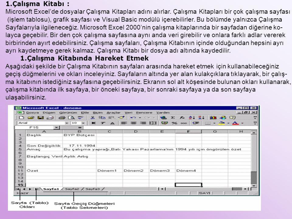 1.Çalışma Kitabı : Microsoft Excel'de dosyalar Çalışma Kitapları adını alırlar. Çalışma Kitapları bir çok çalışma sayfası (işlem tablosu), grafik sayf