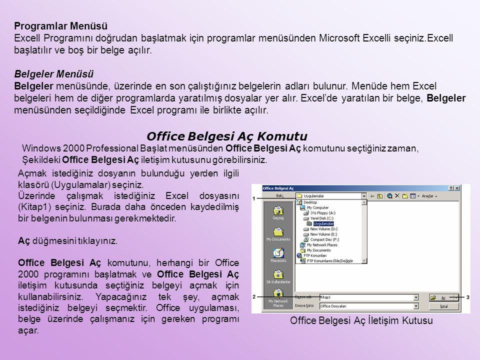 Programlar Menüsü Excell Programını doğrudan başlatmak için programlar menüsünden Microsoft Excelli seçiniz.Excell başlatılır ve boş bir belge açılır.