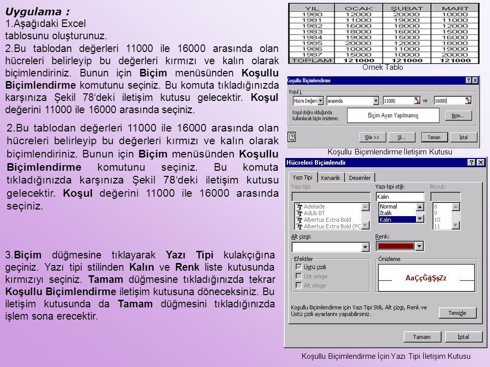 Uygulama : 1.Aşağıdaki Excel tablosunu oluşturunuz. 2.Bu tablodan değerleri 11000 ile 16000 arasında olan hücreleri belirleyip bu değerleri kırmızı ve