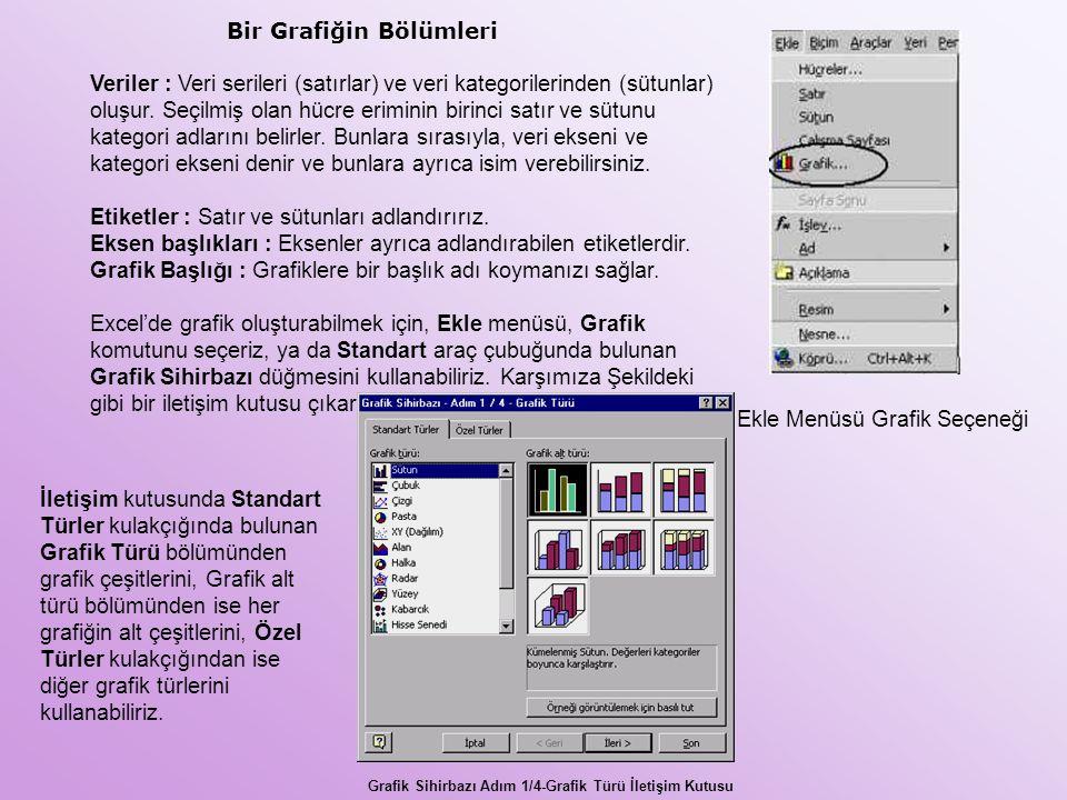 Bir Grafiğin Bölümleri Veriler : Veri serileri (satırlar) ve veri kategorilerinden (sütunlar) oluşur. Seçilmiş olan hücre eriminin birinci satır ve sü