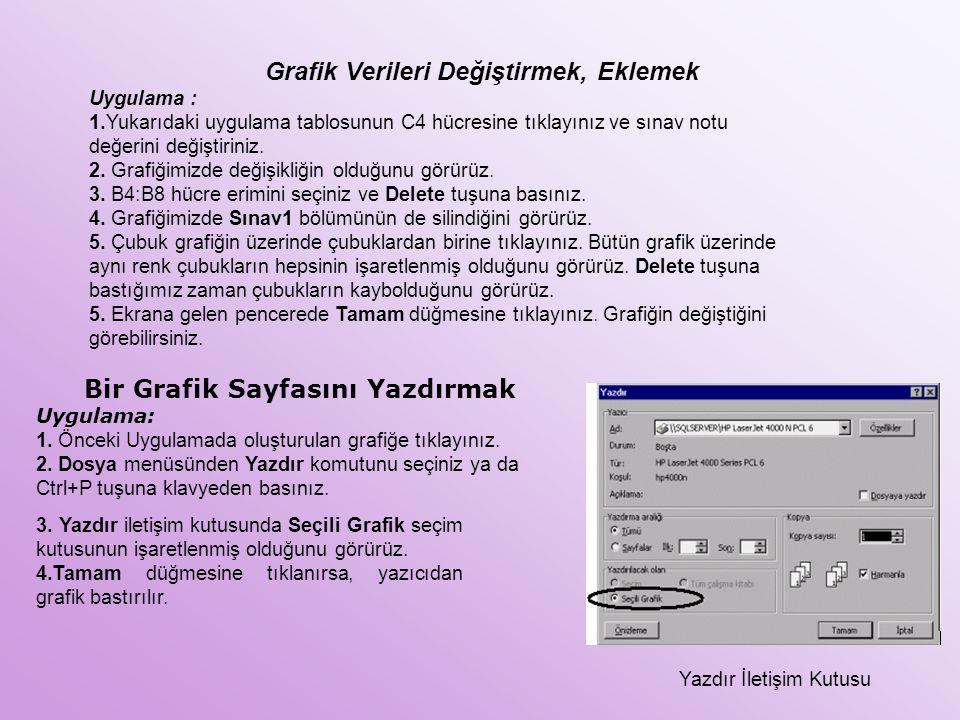 Grafik Verileri Değiştirmek, Eklemek Uygulama : 1.Yukarıdaki uygulama tablosunun C4 hücresine tıklayınız ve sınav notu değerini değiştiriniz. 2. Grafi