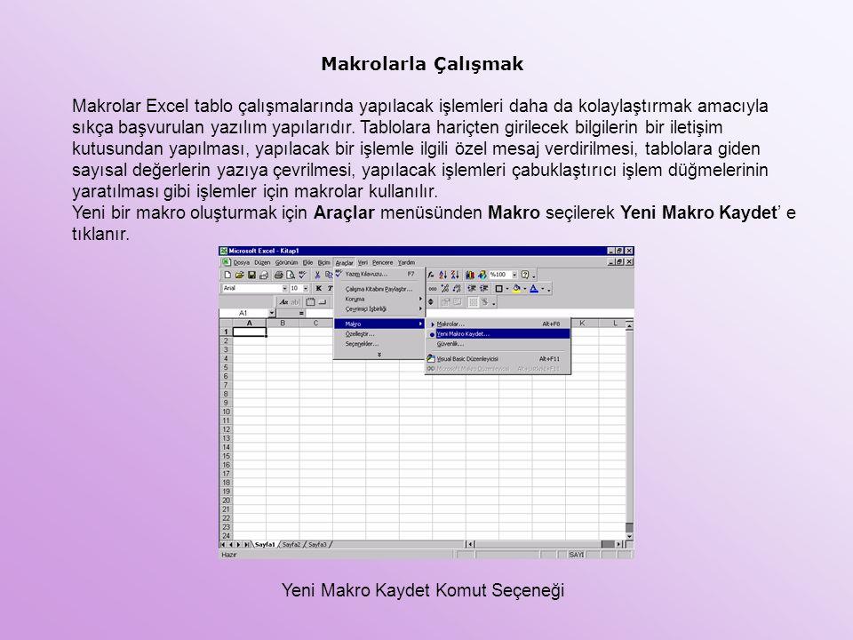 Makrolarla Çalışmak Makrolar Excel tablo çalışmalarında yapılacak işlemleri daha da kolaylaştırmak amacıyla sıkça başvurulan yazılım yapılarıdır. Tabl
