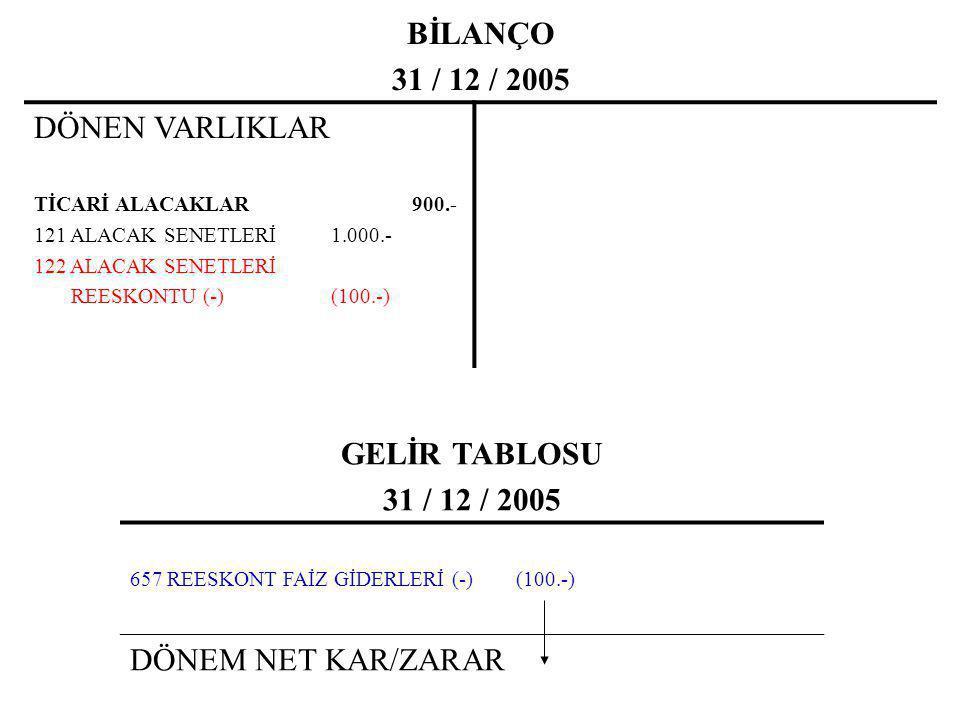 BİLANÇO 31 / 12 / 2005 DÖNEN VARLIKLAR TİCARİ ALACAKLAR 900.- 121 ALACAK SENETLERİ 1.000.- 122 ALACAK SENETLERİ REESKONTU (-) (100.-) GELİR TABLOSU 31