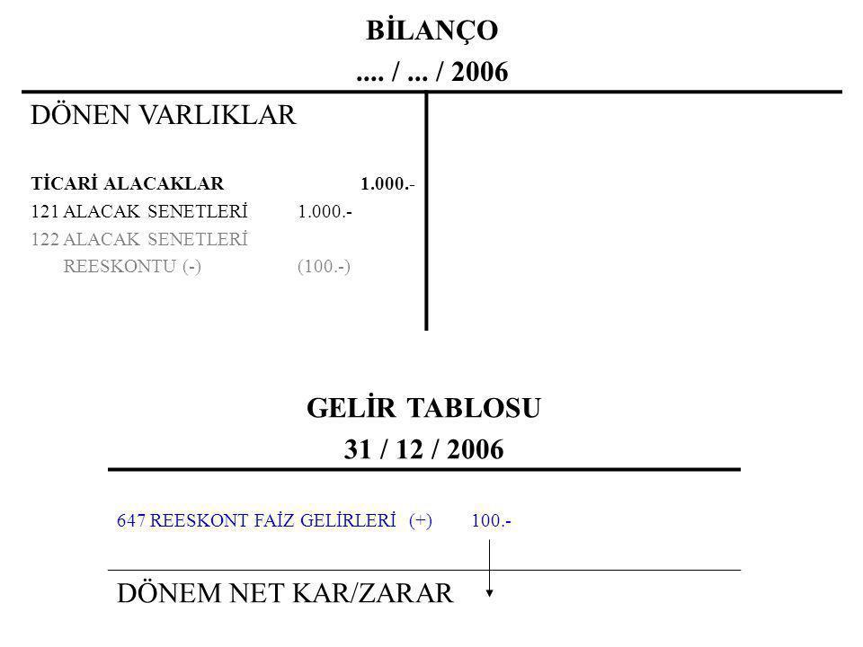 BİLANÇO.... /... / 2006 DÖNEN VARLIKLAR TİCARİ ALACAKLAR 1.000.- 121 ALACAK SENETLERİ 1.000.- 122 ALACAK SENETLERİ REESKONTU (-) (100.-) GELİR TABLOSU
