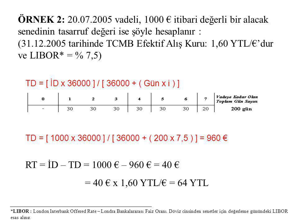 100 YTL RT 900 YTL ÖRNEK 2: 20.07.2005 vadeli, 1000 € itibari değerli bir alacak senedinin tasarruf değeri ise şöyle hesaplanır : (31.12.2005 tarihind