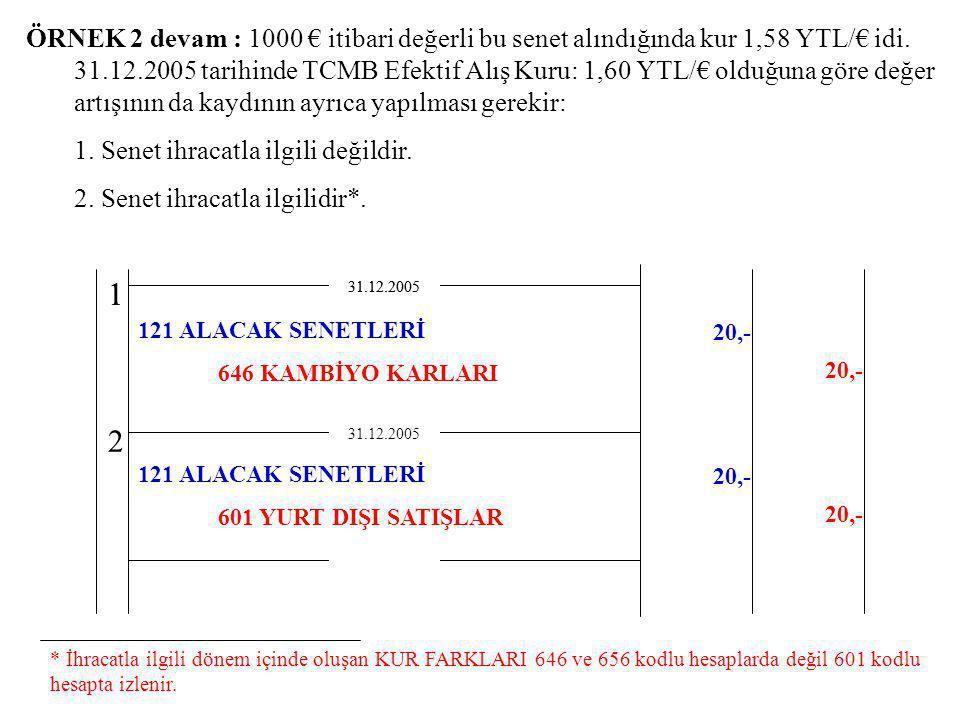 1 31.12.2005 2 1 121 ALACAK SENETLERİ 20,- 646 KAMBİYO KARLARI 20,- ÖRNEK 2 devam : 1000 € itibari değerli bu senet alındığında kur 1,58 YTL/€ idi. 31
