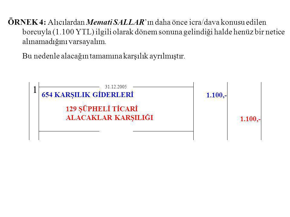 11 ÖRNEK 4: Alıcılardan Memati SALLAR'ın daha önce icra/dava konusu edilen borcuyla (1.100 YTL) ilgili olarak dönem sonuna gelindiği halde henüz bir n