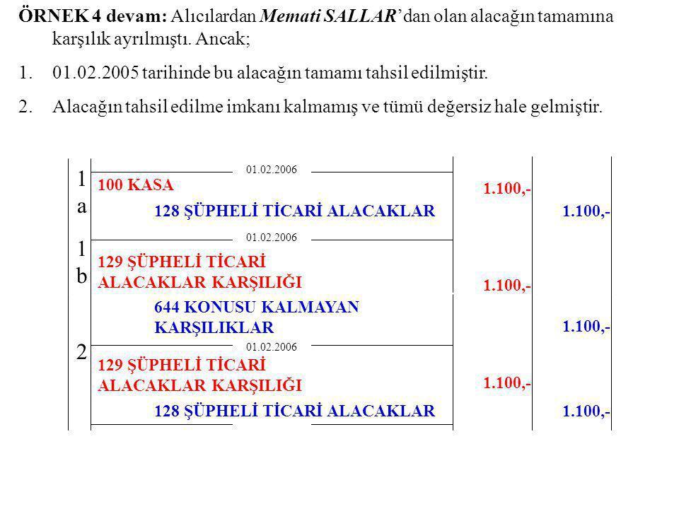 2 1a1a ÖRNEK 4 devam: Alıcılardan Memati SALLAR'dan olan alacağın tamamına karşılık ayrılmıştı. Ancak; 1.01.02.2005 tarihinde bu alacağın tamamı tahsi
