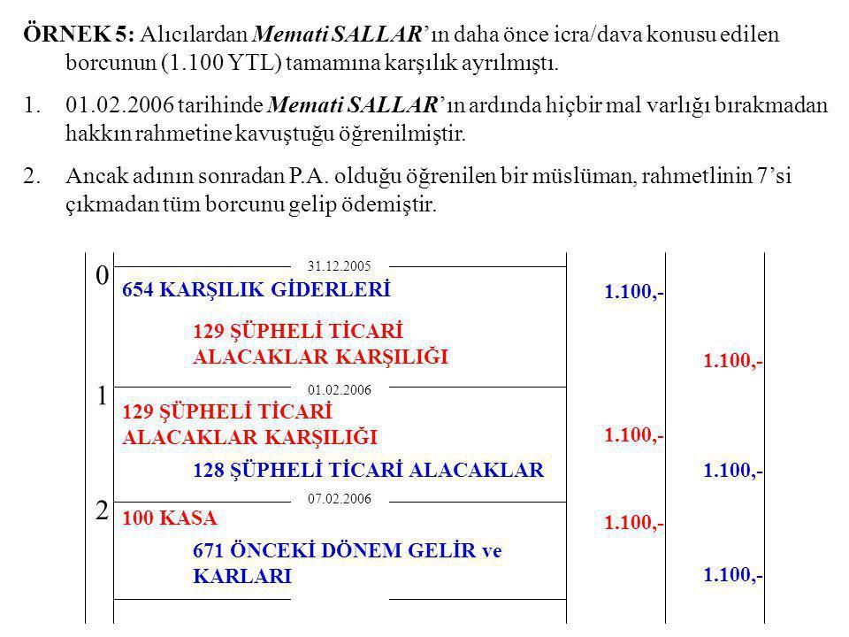 0 ÖRNEK 5: Alıcılardan Memati SALLAR'ın daha önce icra/dava konusu edilen borcunun (1.100 YTL) tamamına karşılık ayrılmıştı. 1.01.02.2006 tarihinde Me
