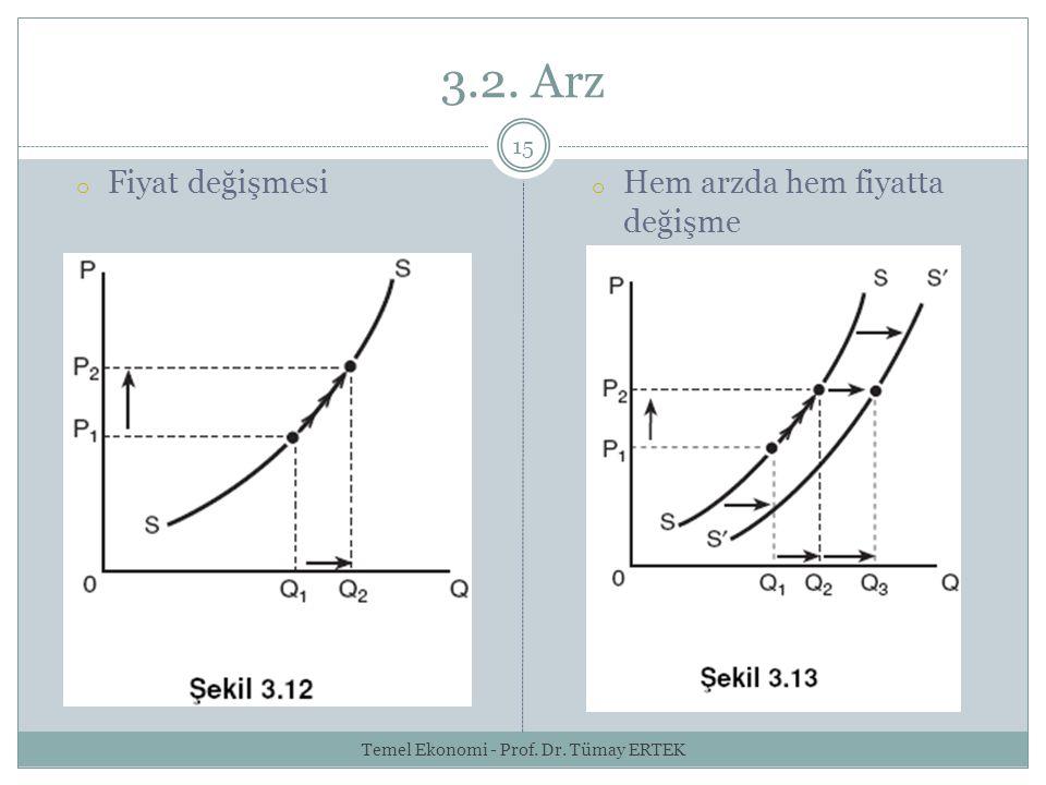3.2. Arz 15 o Fiyat değişmesi o Hem arzda hem fiyatta değişme Temel Ekonomi - Prof. Dr. Tümay ERTEK