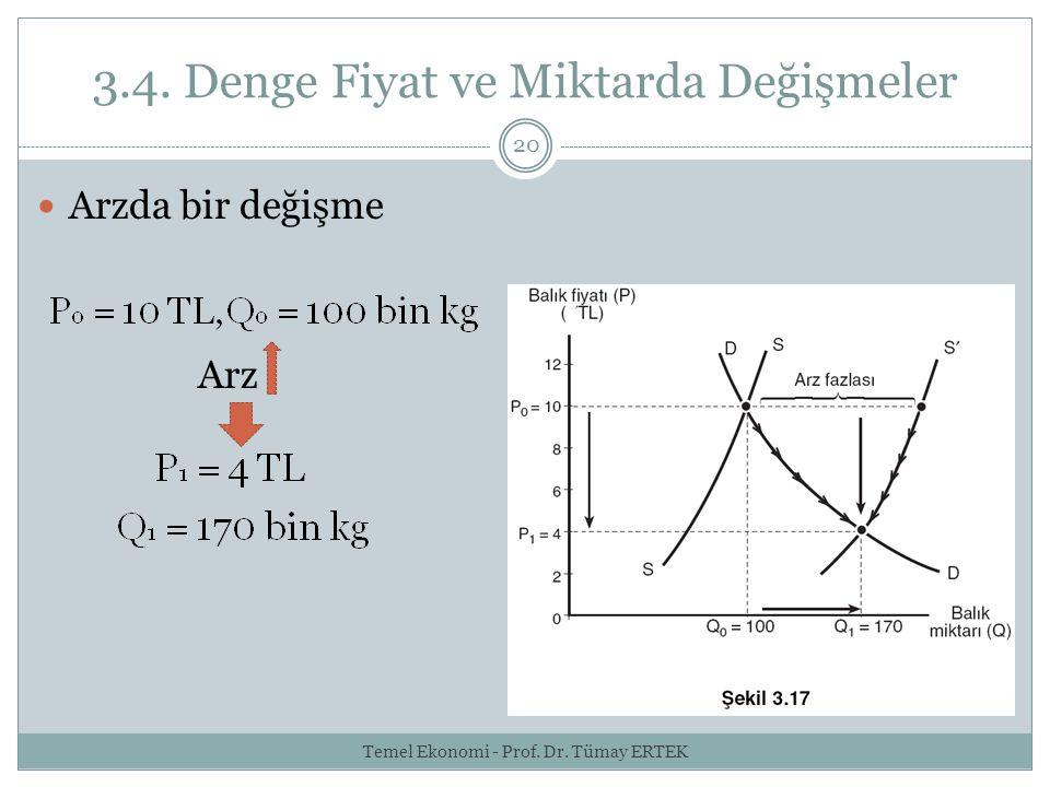 3.4. Denge Fiyat ve Miktarda Değişmeler 20 Arzda bir değişme Arz Temel Ekonomi - Prof. Dr. Tümay ERTEK