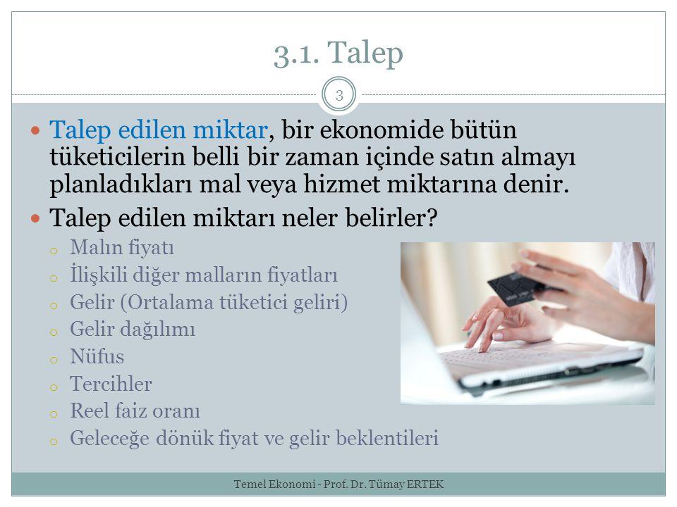 3.1. Talep 4 Talep Kanunu Talep Fiyat Temel Ekonomi - Prof. Dr. Tümay ERTEK