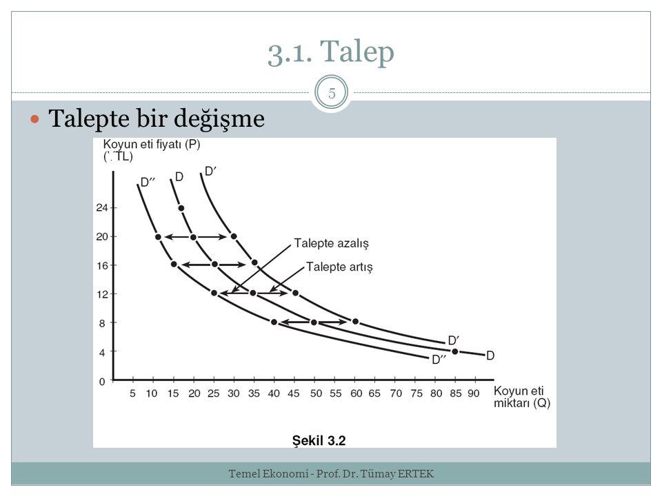 3.1. Talep 5 Talepte bir değişme Temel Ekonomi - Prof. Dr. Tümay ERTEK