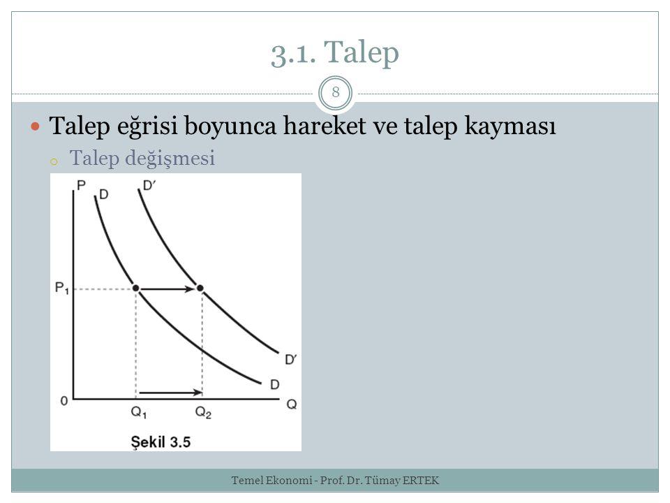 3.1. Talep 8 Talep eğrisi boyunca hareket ve talep kayması o Talep değişmesi Temel Ekonomi - Prof. Dr. Tümay ERTEK