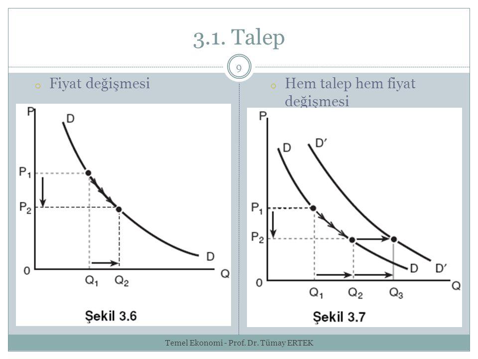 3.1. Talep 9 o Fiyat değişmesi o Hem talep hem fiyat değişmesi Temel Ekonomi - Prof. Dr. Tümay ERTEK