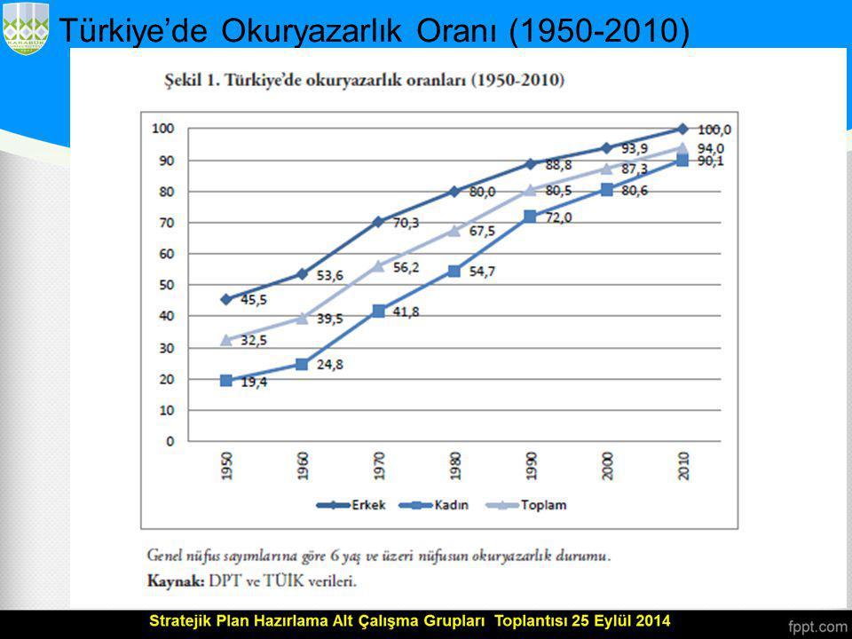 Yüksek Öğretim Alanında Ülkemizde Ve Dünyadaki Gelişmeler  2013 Adrese Dayalı Nüfus Kayıt Sistemi verilerine göre (TÜİK, 2013a), Türkiye nüfusunun yaklaşık %44'ünü oluştursa da, bu illerdeki öğretim elemanlarının Türkiye'deki öğretim elemanlarının toplam %57'sini barındırmaları, bu illerin görece daha gelişmiş olmalarıyla açıklanabilir.