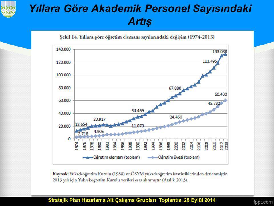 Türk Yüksek Öğretimini Alanında Büyüme  Türkiye yükseköğretimi son otuz yılda sürekli büyümekte  12 yıllık zorunlu eğitime geçişle birlikte yükseköğretime yönelik toplumsal talebin artarak devam edeceği öngörülmektedir.