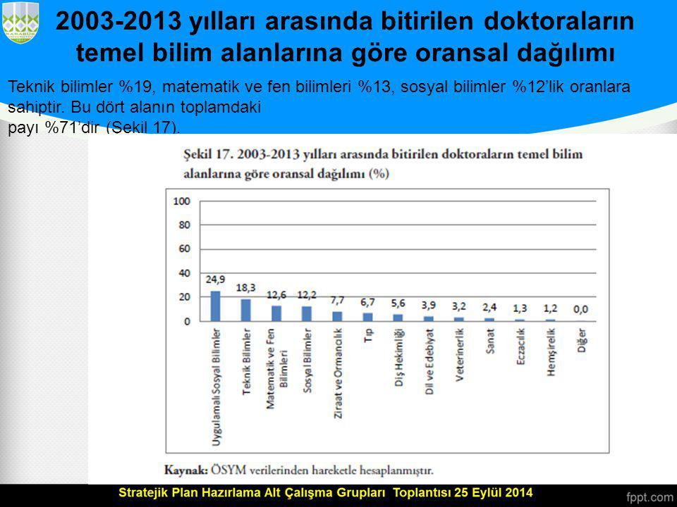 İkinci Öğretim Programları ve Öğretim Elemanı İş Yükü  Öğretim elemanı başına düşen öğrenci sayılarının Türkiye ve OECD ortalamalarının üzerinde olduğu tüm devlet üniversitelerimizin bir diğer özelliği, ikinci öğretim programlarının ağırlıklı olarak bu üniversitelerimizde olmasıdır.