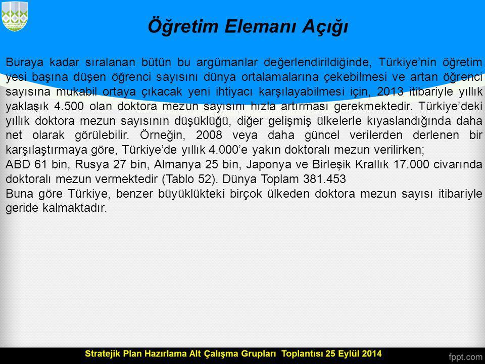Öğretim Elemanı Açığı Buna göre, Türkiye'nin akademisyen sayısını benzer ölçekteki ülkelere yaklaştırması için, hem öğretim elemanı hem de öğretim üyesi sayısını artırması gereklidir.
