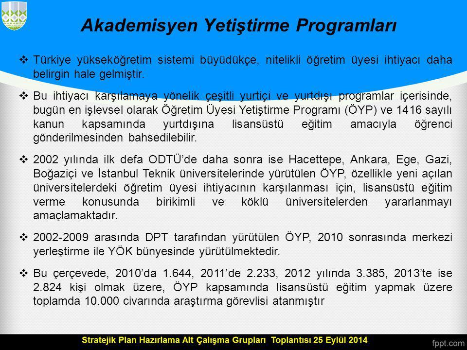 Öğretim Elemanı Açığı Dolayısıyla bütün bu veriler dikkate alındığında, Türkiye'nin öğretim elemanı ihtiyacını önümüzdeki beş yıl içerisinde kapatabilmesi için, 2015'ten itibaren her yıl toplam 18.500 öğretim elemanını yükseköğretim sistemine dahil etmesi gerekmektedir.