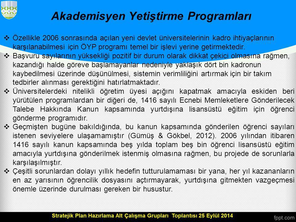 Akademisyen Yetiştirme Programları  Türkiye yükseköğretim sistemi büyüdükçe, nitelikli öğretim üyesi ihtiyacı daha belirgin hale gelmiştir.