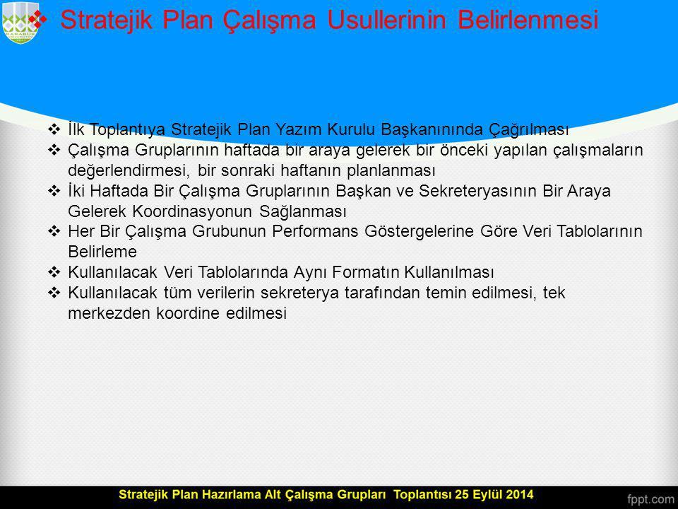 Stratejik Plan Hazırlama Çalışma Gruplarının Oluşturulması Eğtitim Öğretim Süreçleri 1)Önlisans 2)Lisans 3)Lisans Üstü 4)Yabancı Dil Hazırlık Araştırma Geliştirme Süreçleri 1)Ar-Ge Projeler Stratejik Plan Çalışma Grubu 2)Ar-Ge Altyapı Stratejik Plan Çalışma Grubu (Teknoloji transfer ofisi, Teknopark, Kuluçka merkezleri vb) Eğitim-Öğretim Süreçleri 1)Önlisans Stratejik Plan Çalışma Grubu 2)Lisans Stratejik Plan Çalışma Grubu 3)Lisansüstü Stratejik Plan Çalışma Grubu 4)Yabancı Dil Eğitimi Stratejik Plan Çalışma Grubu Öğrenci, Mezun ve Topluma Hizmet Süreçleri 1)Sportif Faaliyetler Stratejik Plan Çalışma Grubu 2)Sosyal, Kültürel Faaliyetler Stratejik Plan Çalışma Grubu 3)Ders Dışı Bilimsel ve Mesleki Faaliyetler Stratejik Plan Çalışma Grubu Ulusal ve Uluslararası Tanınırlık Stratejik Plan Çalışma Grubu İdari ve Yönetim Süreçleri Stratejik Plan Çalışma Grubu