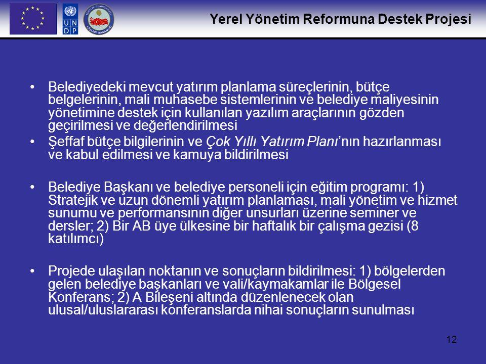 Yerel Yönetim Reformuna Destek Projesi 13 B.3: Yazılım Araçlarının ve El Kitaplarının Geliştirilmesi Belediye mali yönetimi ve çok yıllı yatırım planlaması için mevcut el kitapları ve yazılımların gözden geçirilmesi Küçük ve orta ölçekli belediyeler için, yeni Türk mali sistemine uyumlarını desteklemek amacıyla çok yıllı yatırım planlamasını da içeren bir yazılım ve el kitabı geliştirilmesi.