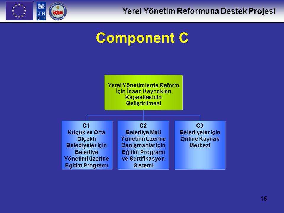Yerel Yönetim Reformuna Destek Projesi 16 C.1: Küçük ve Orta Ölçekli Belediyeler için Belediye Yönetimi üzerine Eğitim Programı Mevcut eğitim el kitaplarının gözden geçirilmesi (AB üye ülkelerinde) Küçük ve orta ölçekli belediyelerdeki eğitim ihtiyacının değerlendirilmesi üzerine İçişleri Bakanlığı, Türkiye Belediyeler Birliği ve eğitim kuruluşları (TODAİE ve diğerleri) arasında diyaloğun geliştirilmesi Eğitim programının ve müfredatın geliştirilmesi Eğitim materyallerinin ayrıntılandırılması ve eğiticilerin eğitimi dersi olarak programın ilk versiyonunun TODAİE tarafından uygulanması (değişik bölgelerden 12 eğiticinin eğitilmesi) B Bileşeni altında ilk iki pilot proje bağlamında programın denenmesi Eğitim programının ve kursların iyileştirilmesi ve eğitim materyallerinin yeniden düzenlenmesi Belediye birlikleri ile işbirliği yaparak ve İçişleri Bakanlığı'nın yerel temsilcilerinin desteği ile programın hedef belediyelerde uygulanması (toplamda farklı bölgelerden en az 500 belediye personelinin eğitilmesi) Main activities and outputs