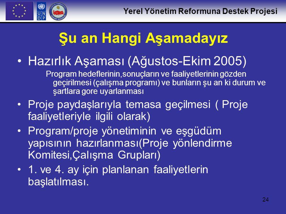 Yerel Yönetim Reformuna Destek Projesi 24 Şu an Hangi Aşamadayız Hazırlık Aşaması (Ağustos-Ekim 2005) Program hedeflerinin,sonuçların ve faaliyetlerin