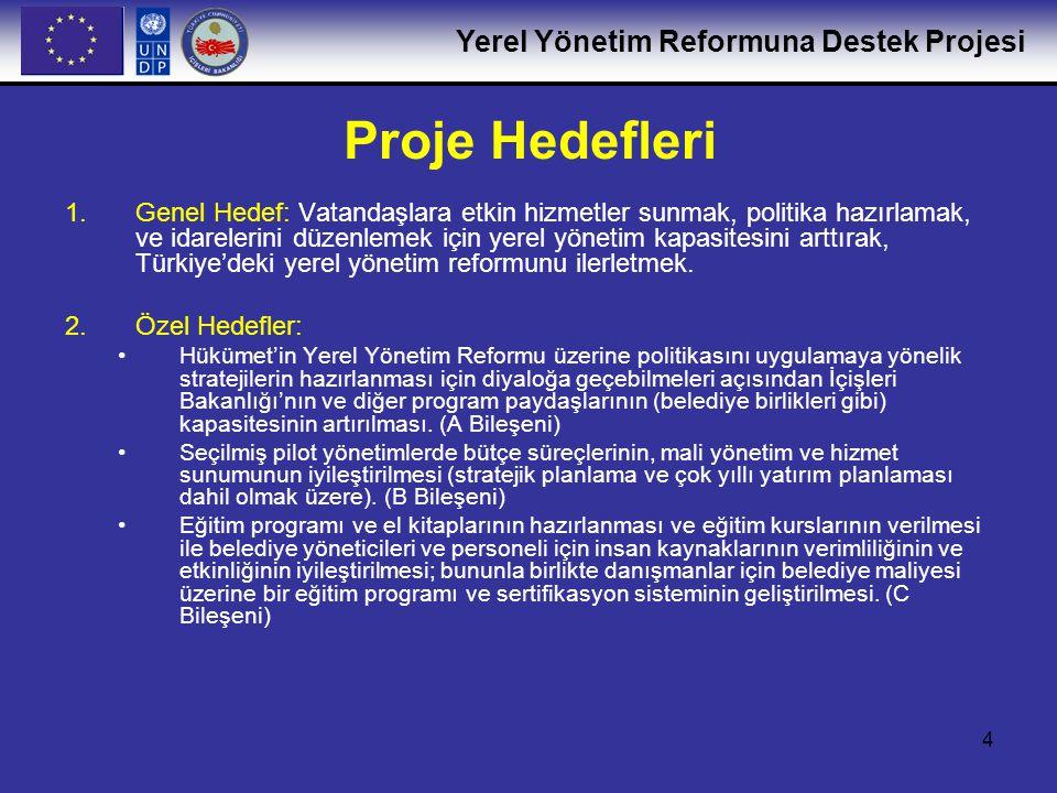 Yerel Yönetim Reformuna Destek Projesi 5 Component A Reform Kapasitesinin Güçlendirilmesi A1 Politika Oluşturulması A2 İkincil Mevzuatın Hazırlanma Sürecine Destek A3 Eğitim (İçişleri Bakanlığı Personeli İçin) A4 Belediyeler Arasında İşbirliği ve Dayanışmanın Geliştirilmesi (Belediyeler Birlikleri) A5 Belediyeler Arasında Kardeş Kent İlişkilerinin Geliştirilmesi