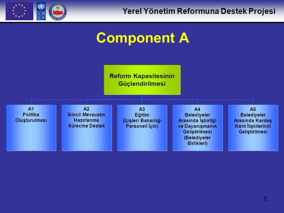 Yerel Yönetim Reformuna Destek Projesi 6 Temel faaliyetler ve ulaşılacak hedefler A.1: Politika Oluşturulması Yerel yönetim reformu üzerine kurumlar arası strateji çalışma grubunun oluşturulması ve geniş çaplı görüşmeler sonucunda reform uygulama stratejisinin geliştirilmesi Bölgesel, ulusal ve uluslararası etkinlikleri içeren bir iletişim planının geliştirilmesi ve uygulanması, bununla birlikte bir progam bülteni ve web sitesinin oluşturulması A.2: İkincil Mevzuatın Hazırlanma Sürecine Destek Yerel yönetim reformu kanunlarının uygulanması için gerekli ikincil mevzuatın ve diğer yönetmeliklerin ayrıntılandırılması ve kabul edilmesi (Belediyeler Birliği ve diğer ilgili tarafları içeren danışma süreçleri sonucunda)