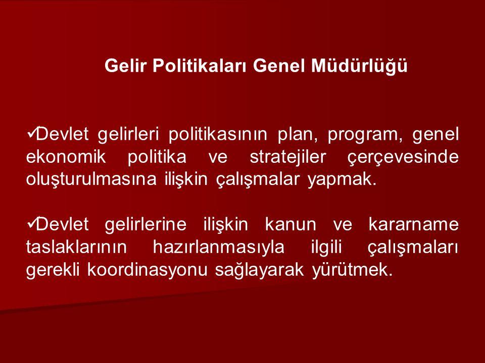 Gelir Politikaları Genel Müdürlüğü Devlet gelirleri politikasının plan, program, genel ekonomik politika ve stratejiler çerçevesinde oluşturulmasına i