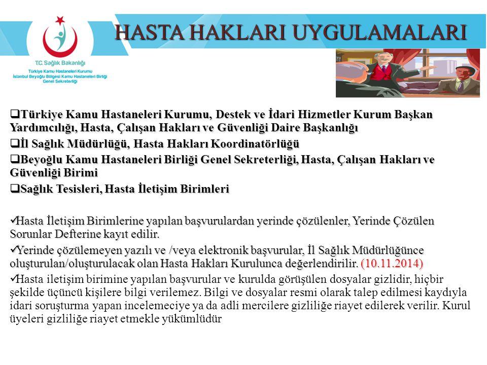 HASTA HAKLARI UYGULAMALARI  Türkiye Kamu Hastaneleri Kurumu, Destek ve İdari Hizmetler Kurum Başkan Yardımcılığı, Hasta, Çalışan Hakları ve Güvenliği