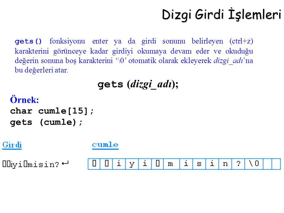 Dizgi Girdi İşlemleri gets (dizgi_adı); Örnek: char cumle[15]; gets (cumle); gets() fonksiyonu enter ya da girdi sonunu belirleyen (ctrl+z) karakterin