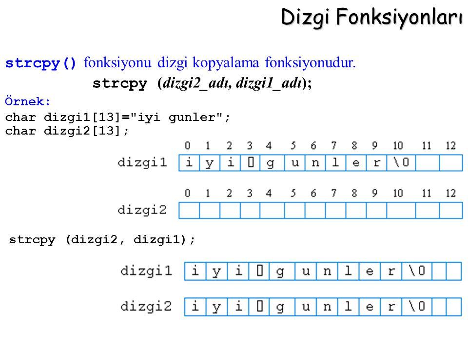 Dizgi Fonksiyonları strcpy (dizgi2_adı, dizgi1_adı); Örnek: char dizgi1[13]=
