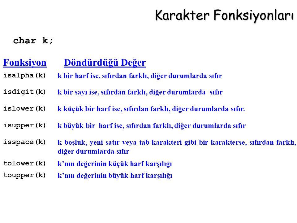 Karakter Fonksiyonları char k; FonksiyonDöndürdüğü Değer isalpha(k) k bir harf ise, sıfırdan farklı, diğer durumlarda sıfır isdigit(k) k bir sayı ise,