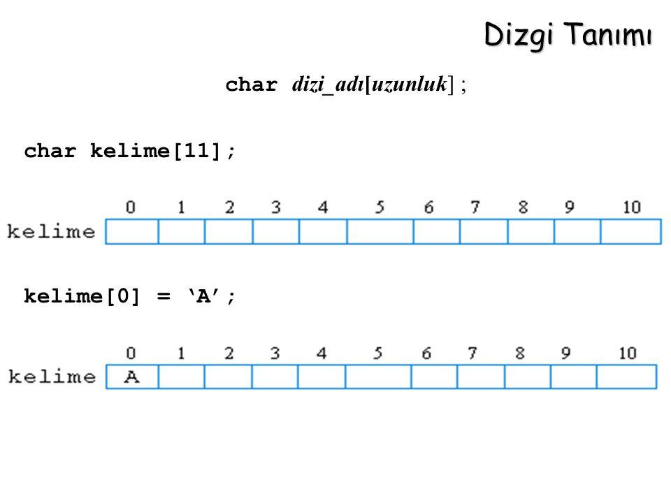 Dizgi Tanımı char dizi_adı[uzunluk] ; char kelime[11]; kelime[0] = 'A';