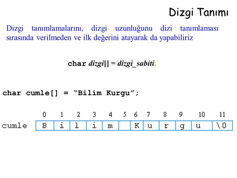 """Dizgi Tanımı char dizgi[] = dizgi_sabiti; char cumle[] = """"Bilim Kurgu""""; Dizgi tanımlamalarını, dizgi uzunluğunu dizi tanımlaması sırasında verilmeden"""