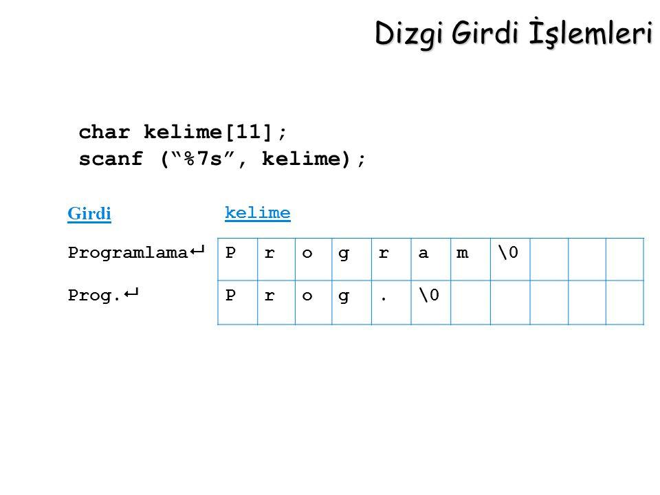 """Dizgi Girdi İşlemleri char kelime[11]; scanf (""""%7s"""", kelime); Girdi kelime Programlama  Program\0 Prog.  Prog.\0"""